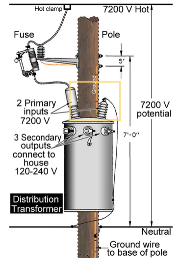 Admirable Transformer Diagram Refuge For Wildlife Wiring Digital Resources Bioskbiperorg