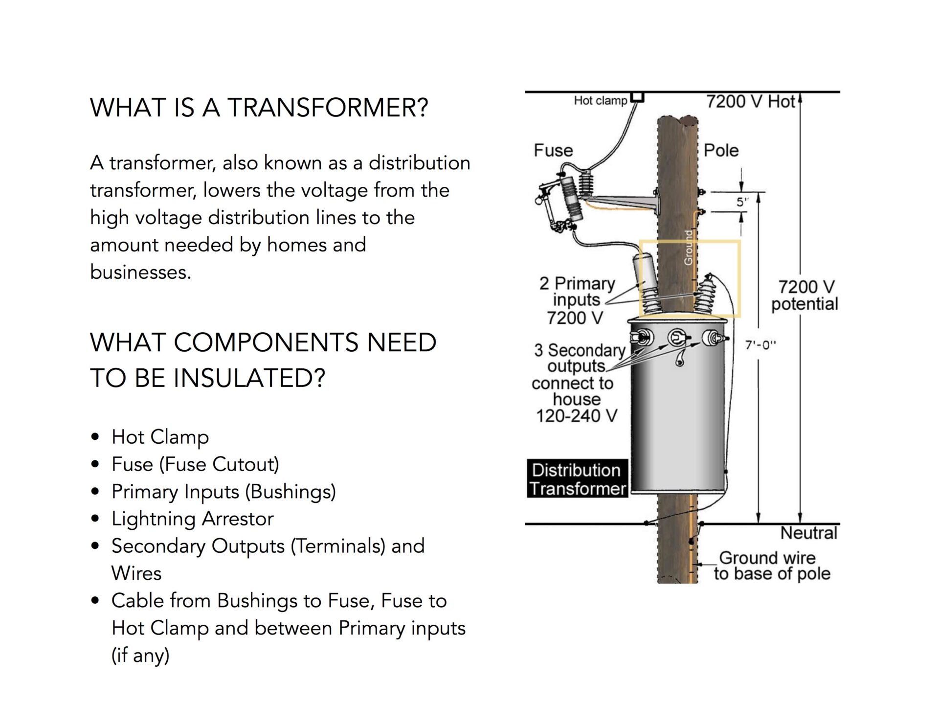 Stop the Shocks - Insulating Transformers and Power Lines - Refuge ...